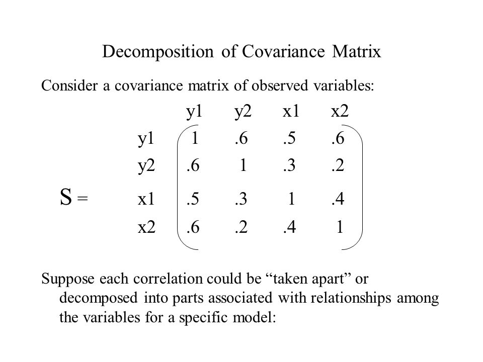 Decomposition of Covariance Matrix