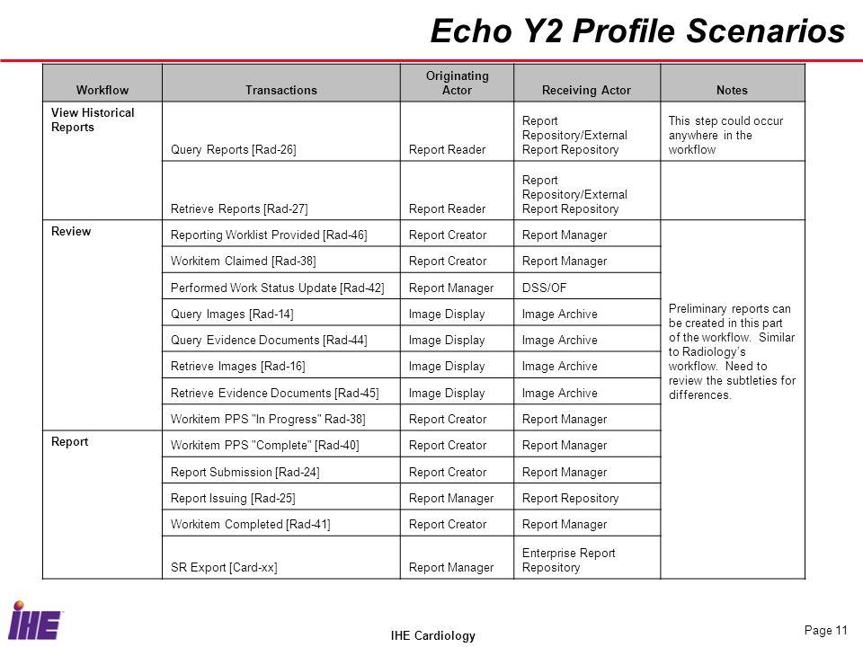 Echo Y2 Profile Scenarios