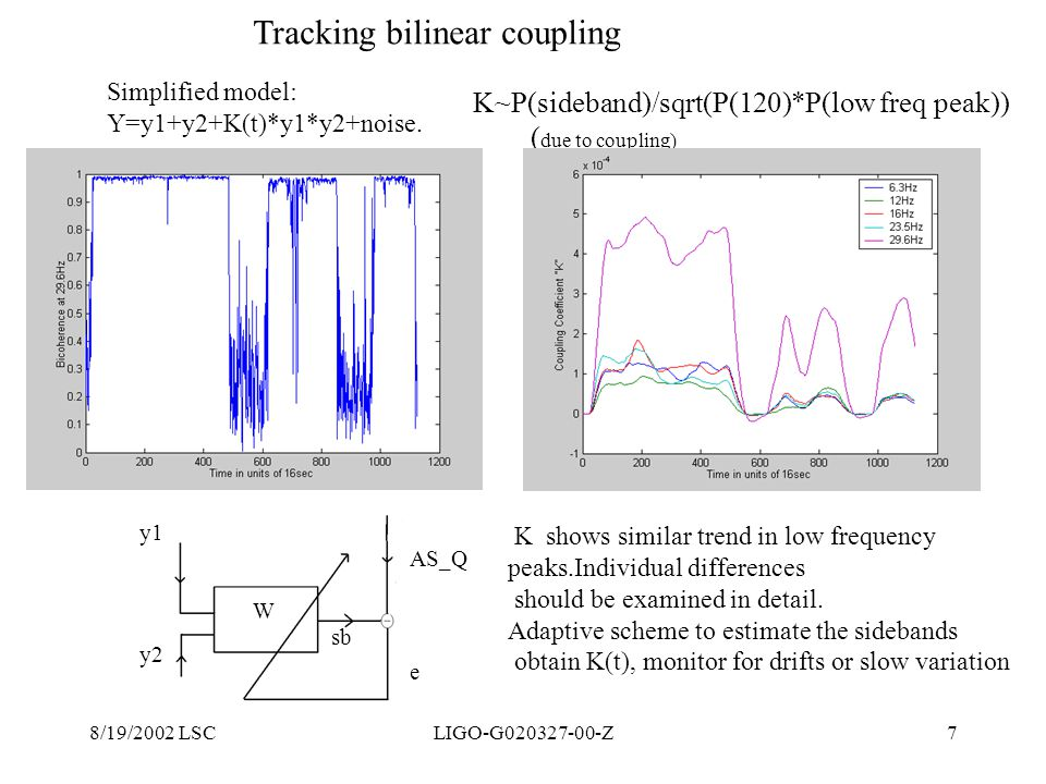Tracking bilinear coupling