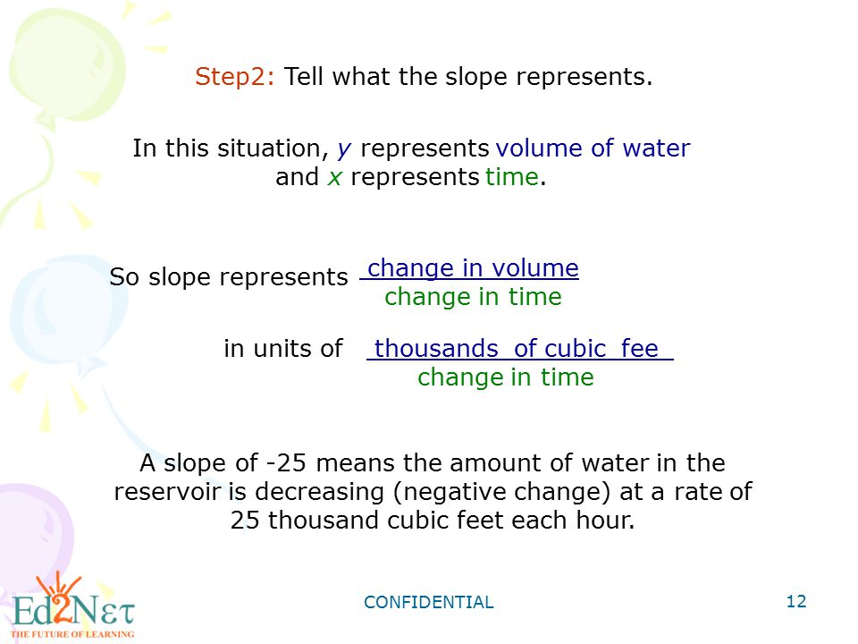 In this situation, y represents volume of water and x represents time.