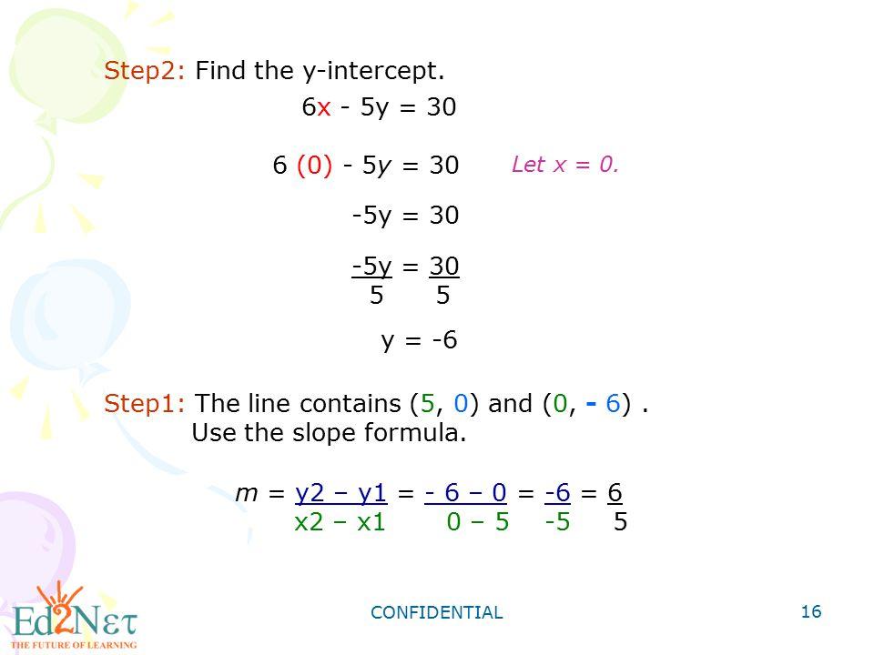 Step2: Find the y-intercept.