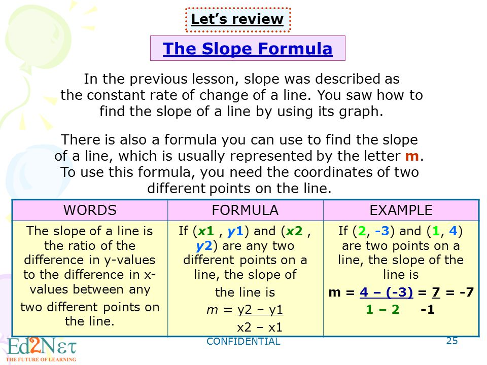 The Slope Formula Let's review