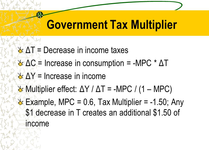 Government Tax Multiplier