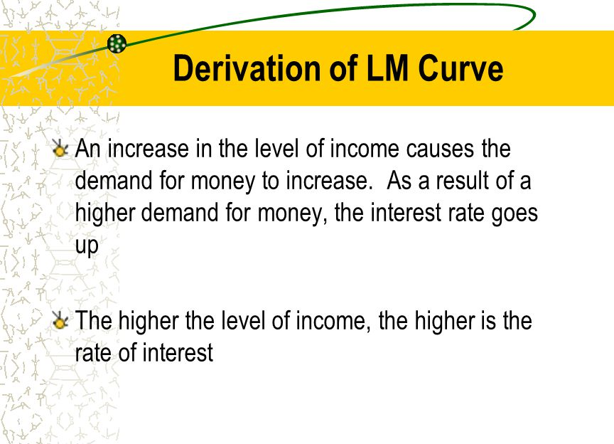 Derivation of LM Curve