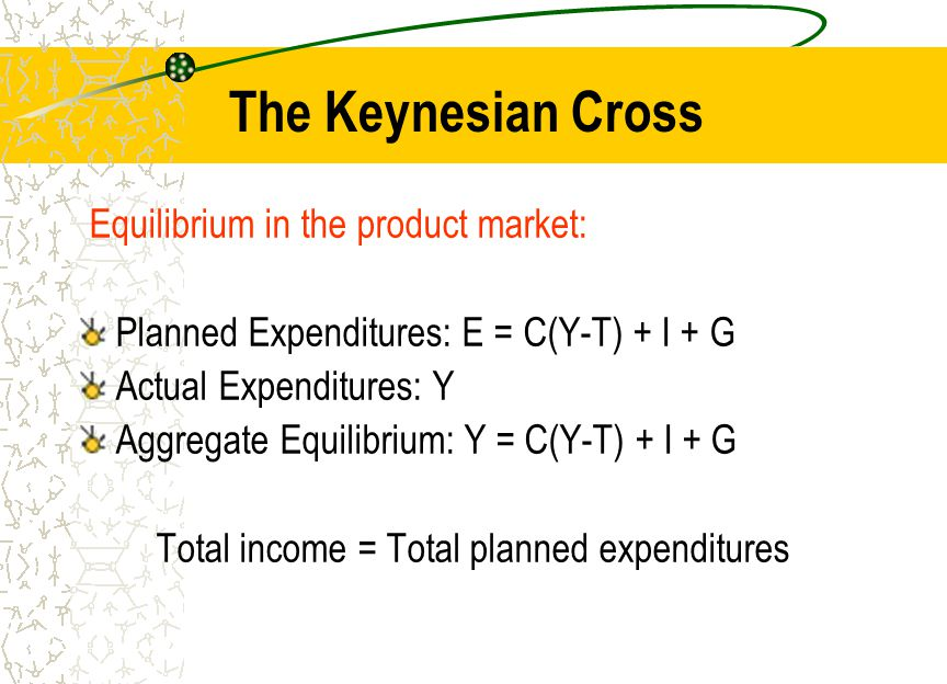 Total income = Total planned expenditures