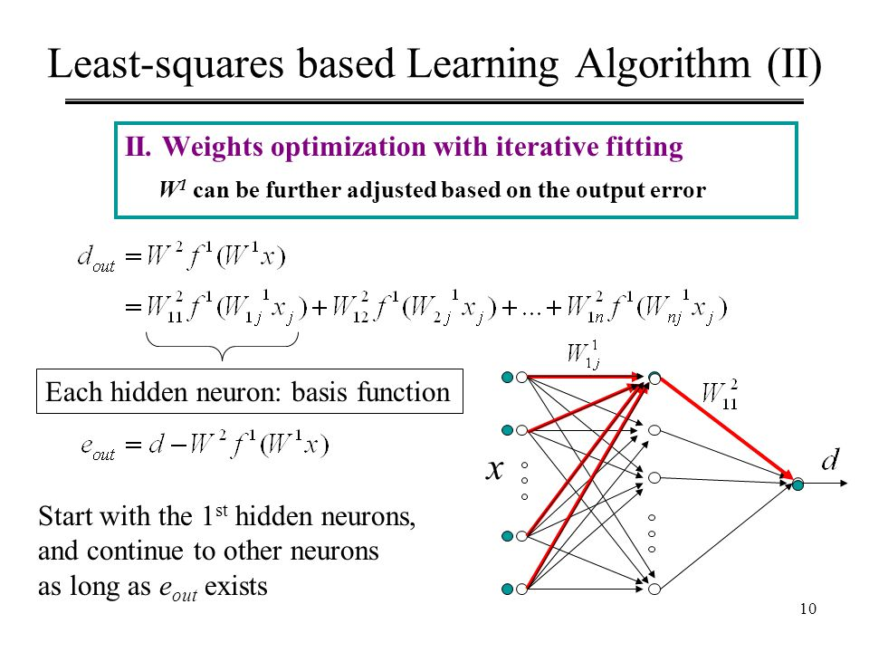 Least-squares based Learning Algorithm (II)