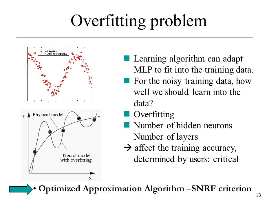 Overfitting problem Learning algorithm can adapt MLP to fit into the training data.