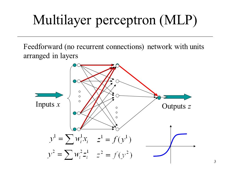 Multilayer perceptron (MLP)
