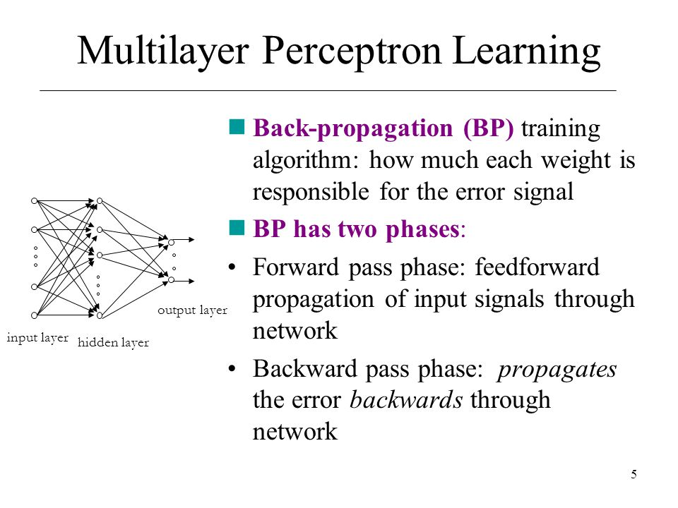 Multilayer Perceptron Learning