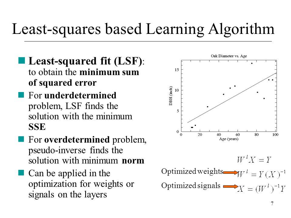 Least-squares based Learning Algorithm