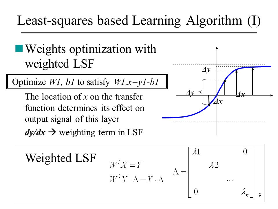 Least-squares based Learning Algorithm (I)