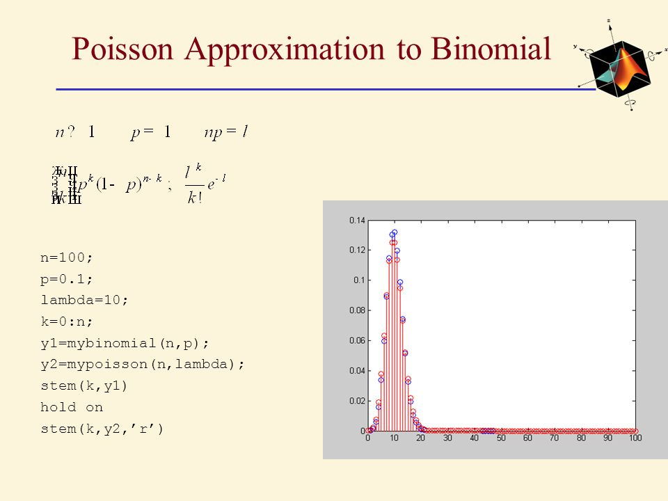 Poisson Approximation to Binomial