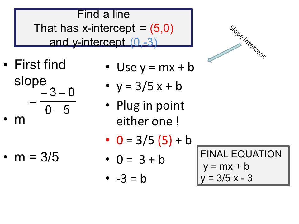 Find a line That has x-intercept = (5,0) and y-intercept (0,-3)