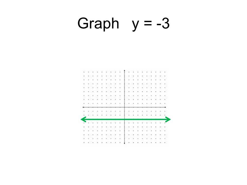 Graph y = -3