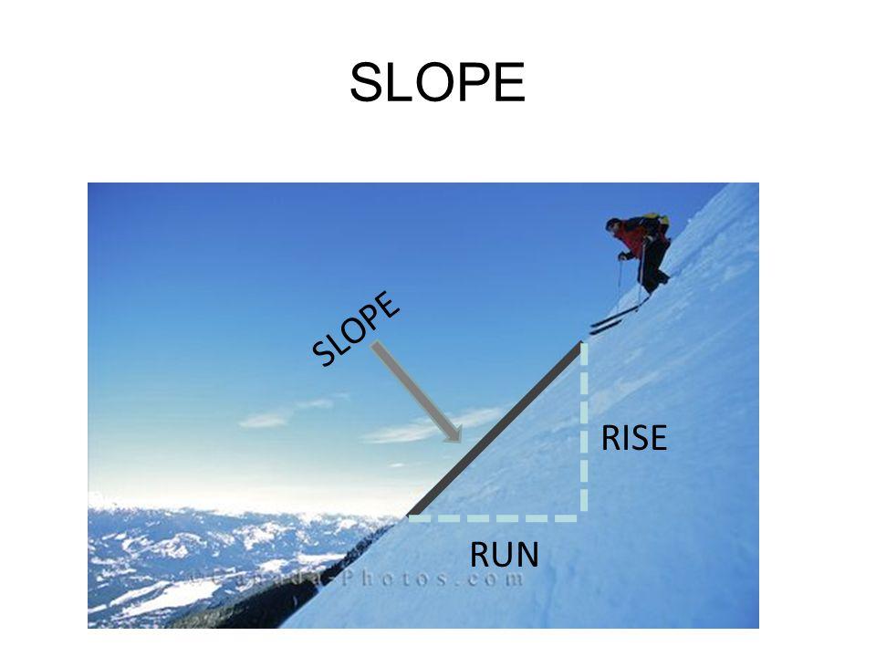SLOPE SLOPE RISE RUN