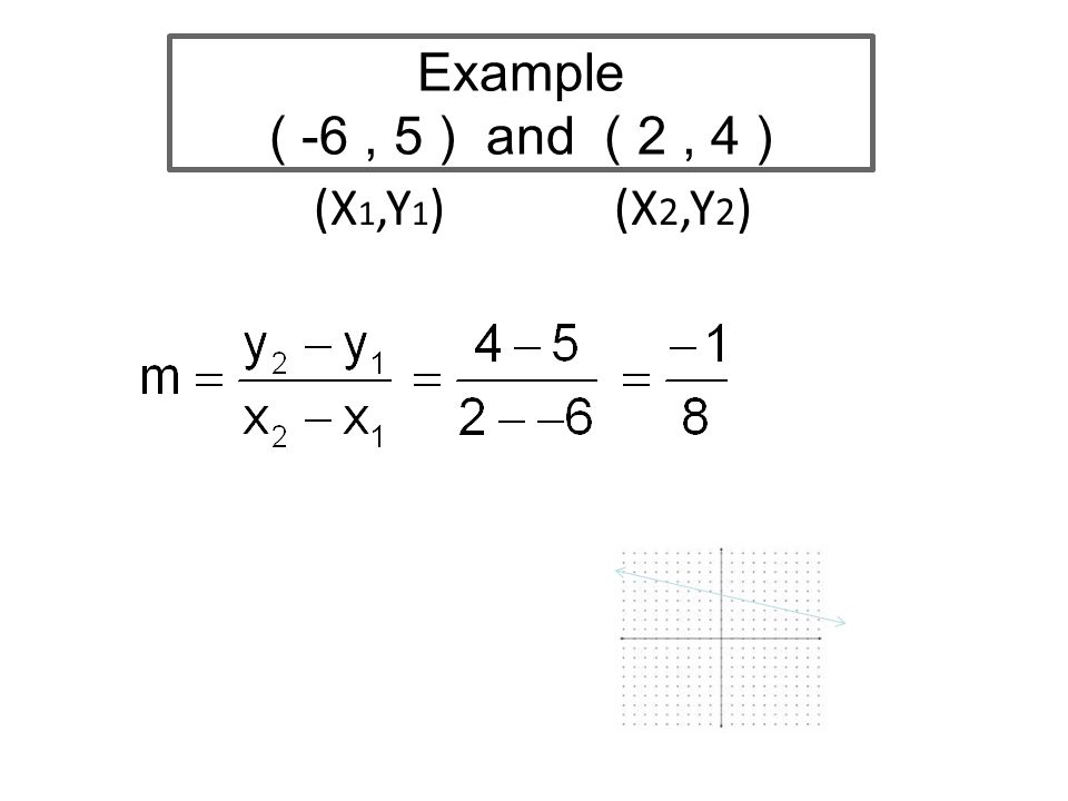 Example ( -6 , 5 ) and ( 2 , 4 ) (X1,Y1) (X2,Y2)