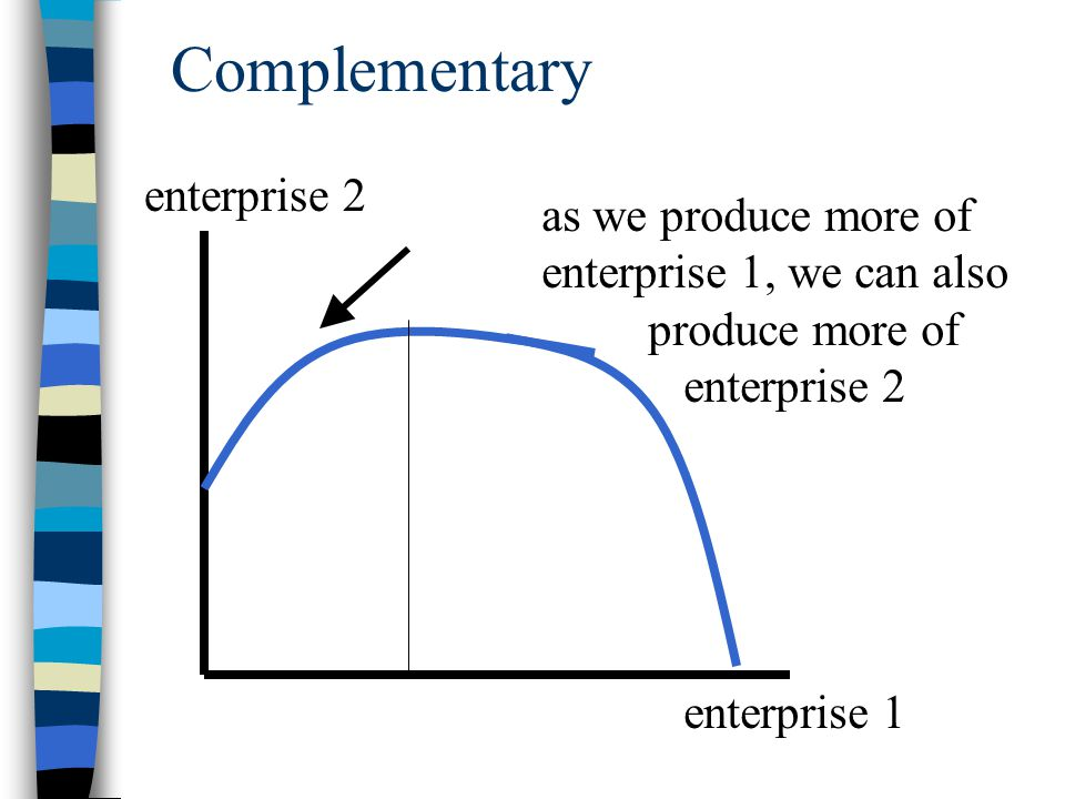 Complementary enterprise 2 as we produce more of