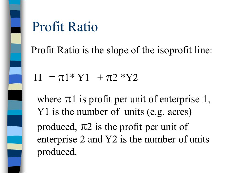 Profit Ratio Profit Ratio is the slope of the isoprofit line: