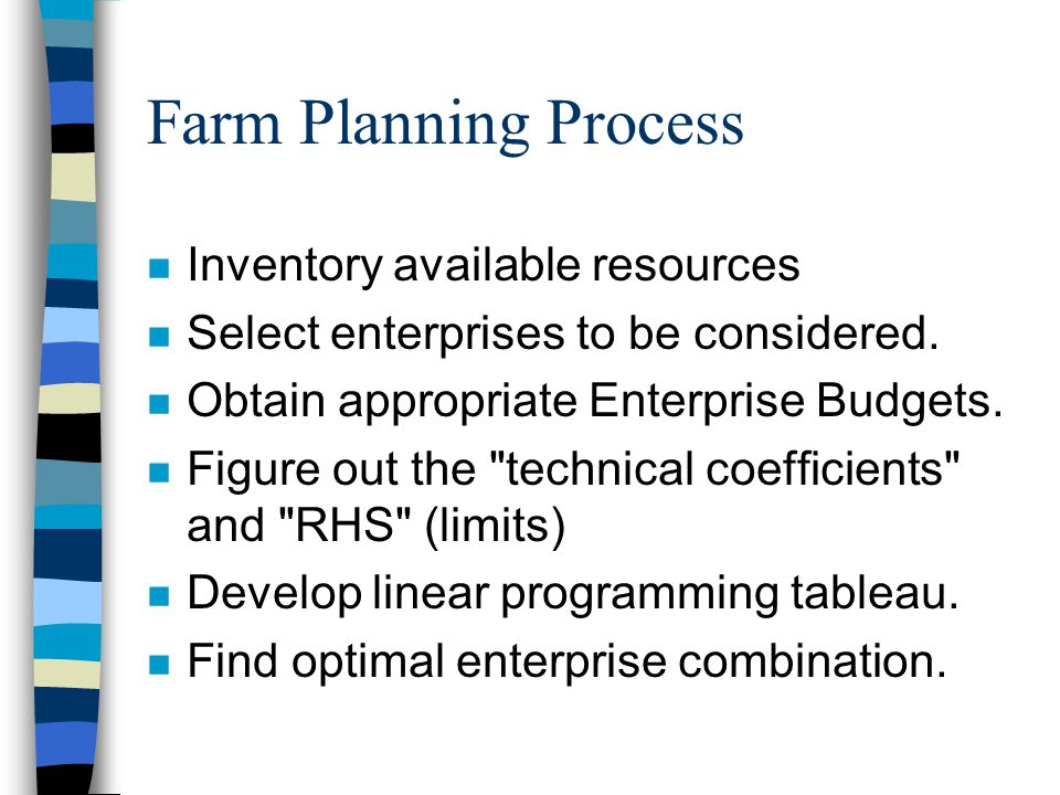 Farm Planning Process Inventory available resources