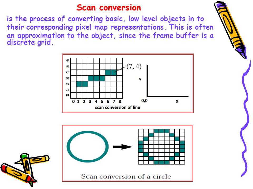 Scan conversion is the process of converting basic, low level objects in to. their corresponding pixel map representations. This is often.