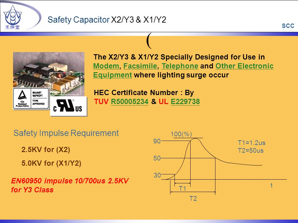 ( Safety Capacitor X2/Y3 & X1/Y2 Safety Impulse Requirement