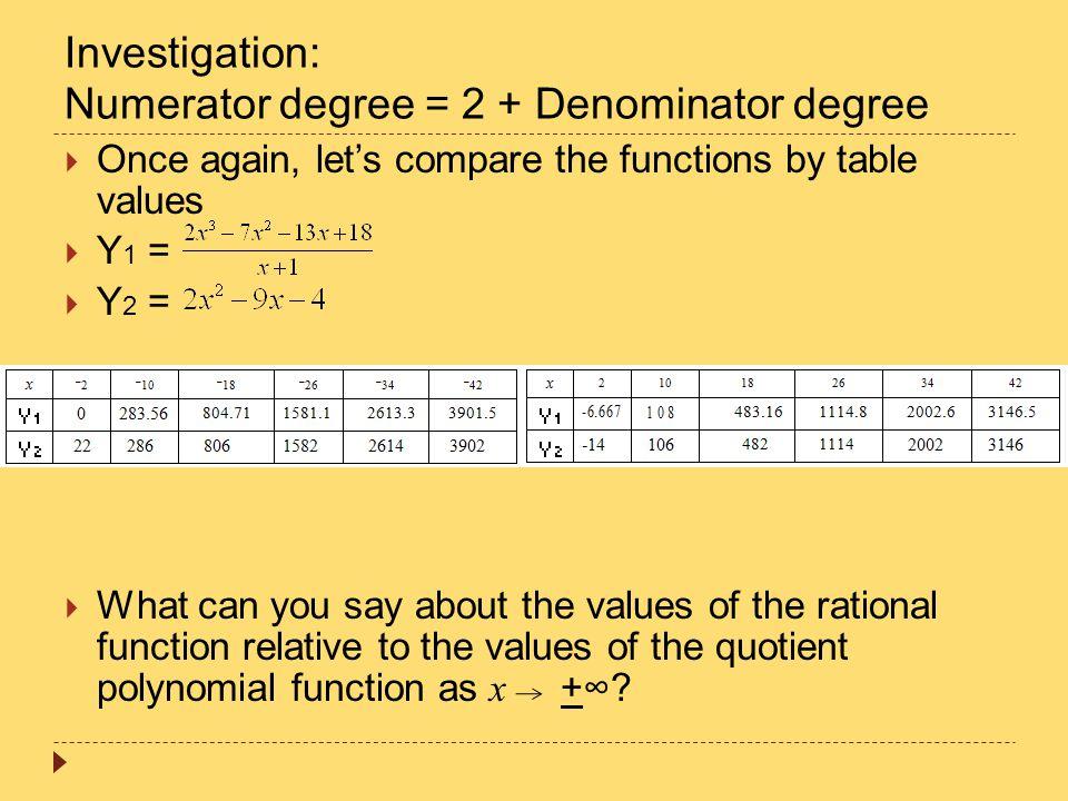 Investigation: Numerator degree = 2 + Denominator degree