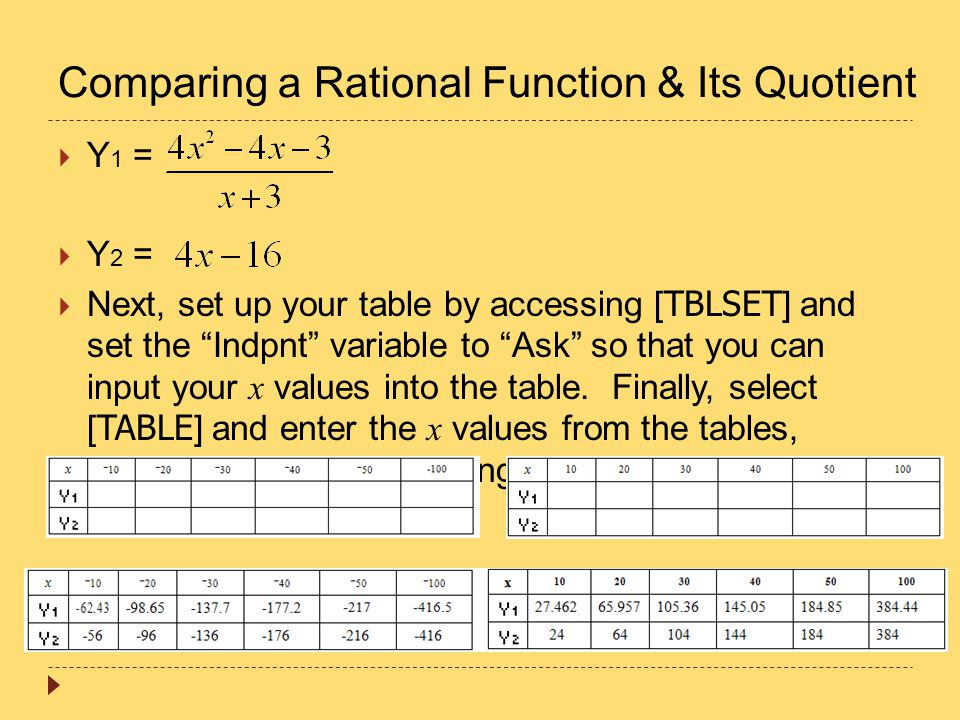 Comparing a Rational Function & Its Quotient