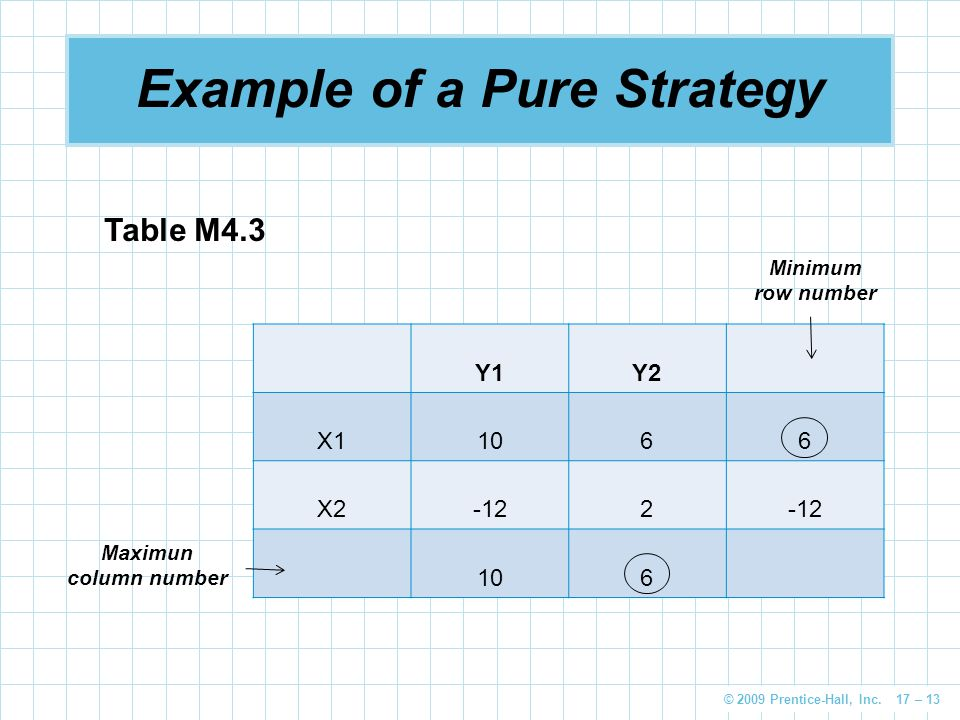Example of a Pure Strategy