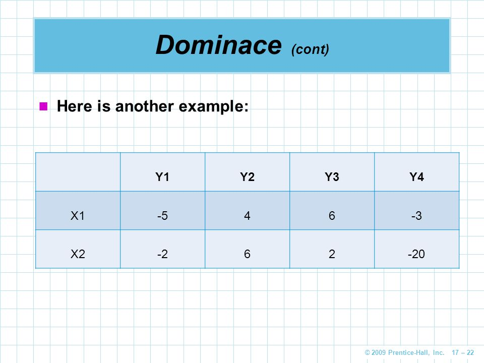 Dominace (cont) Here is another example: Y1 Y2 Y3 Y4 X1 -5 4 6 -3 X2