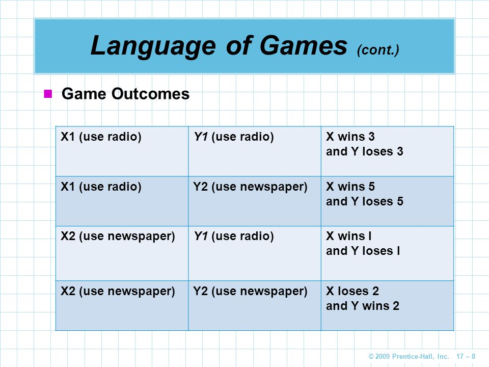 Language of Games (cont.)