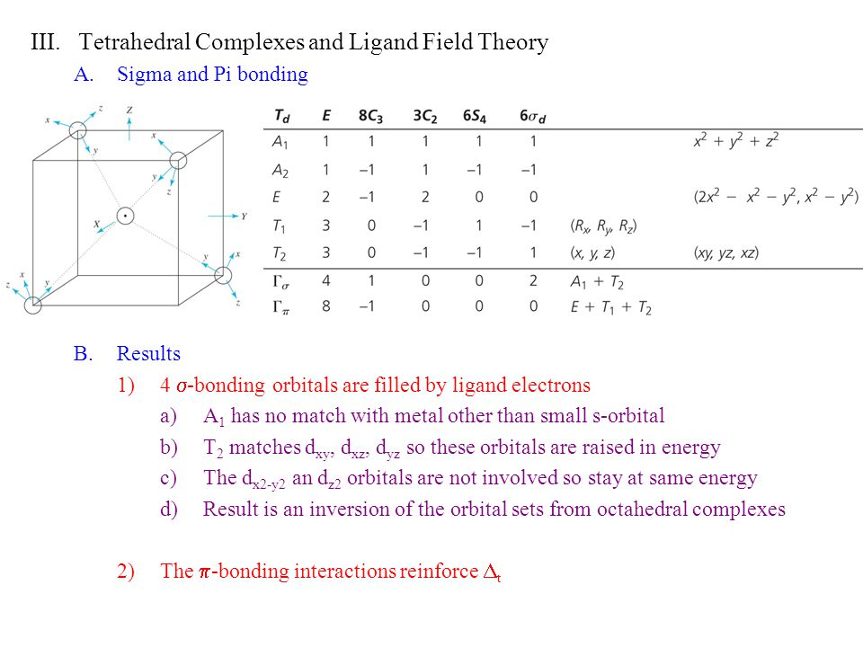 Tetrahedral Complexes and Ligand Field Theory