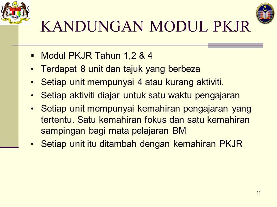 KANDUNGAN MODUL PKJR Modul PKJR Tahun 1,2 & 4