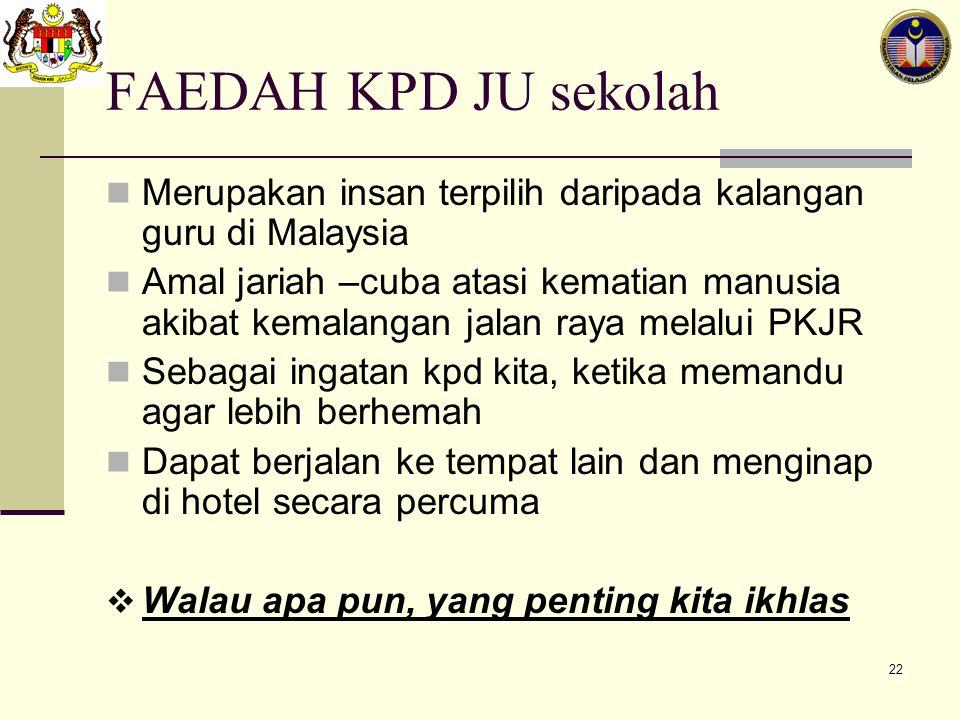 FAEDAH KPD JU sekolah Merupakan insan terpilih daripada kalangan guru di Malaysia.