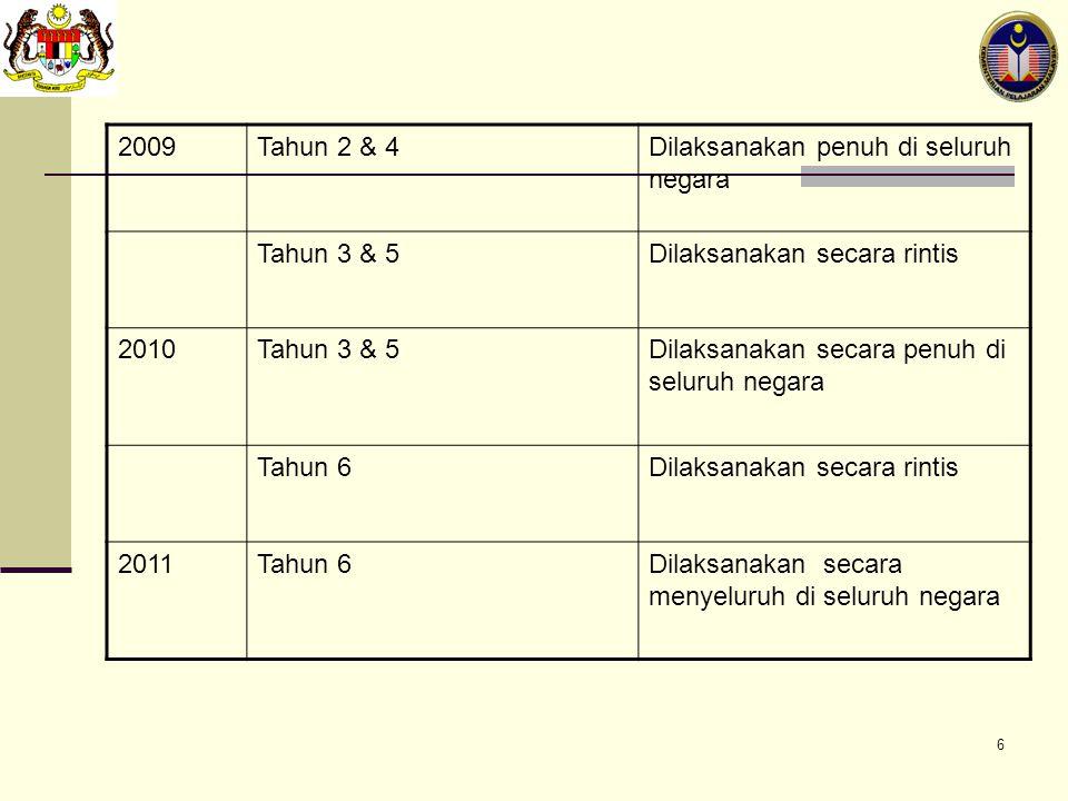 2009 Tahun 2 & 4. Dilaksanakan penuh di seluruh negara. Tahun 3 & 5. Dilaksanakan secara rintis.