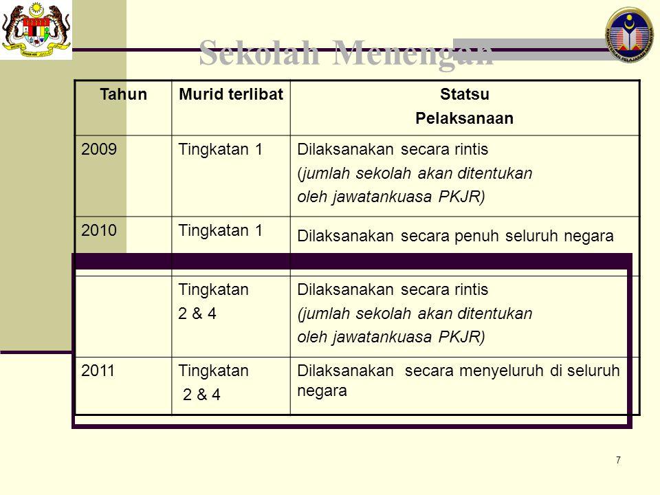 Sekolah Menengah Tahun Murid terlibat Statsu Pelaksanaan 2009