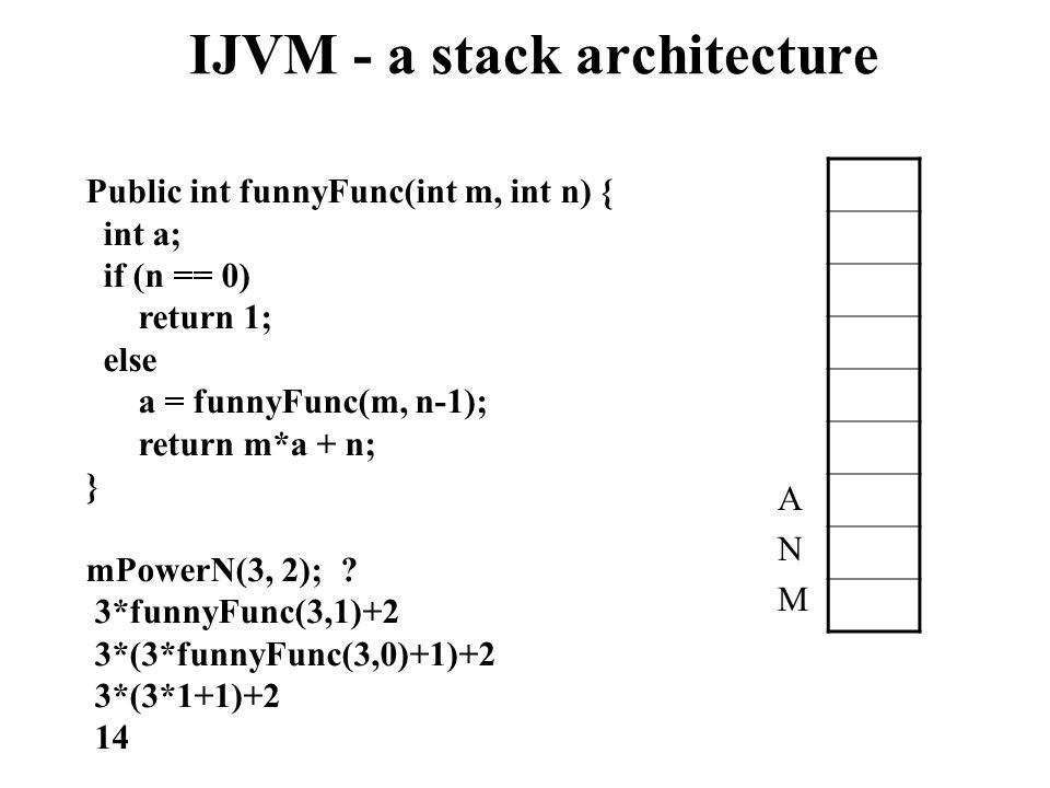 IJVM - a stack architecture