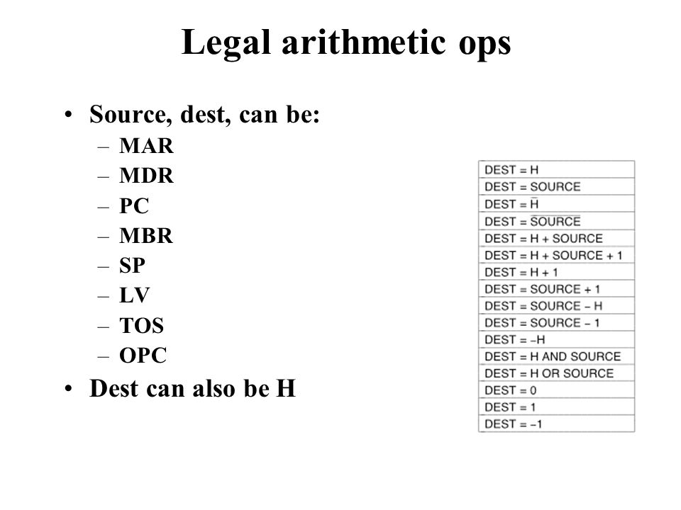 Legal arithmetic ops Source, dest, can be: Dest can also be H MAR MDR
