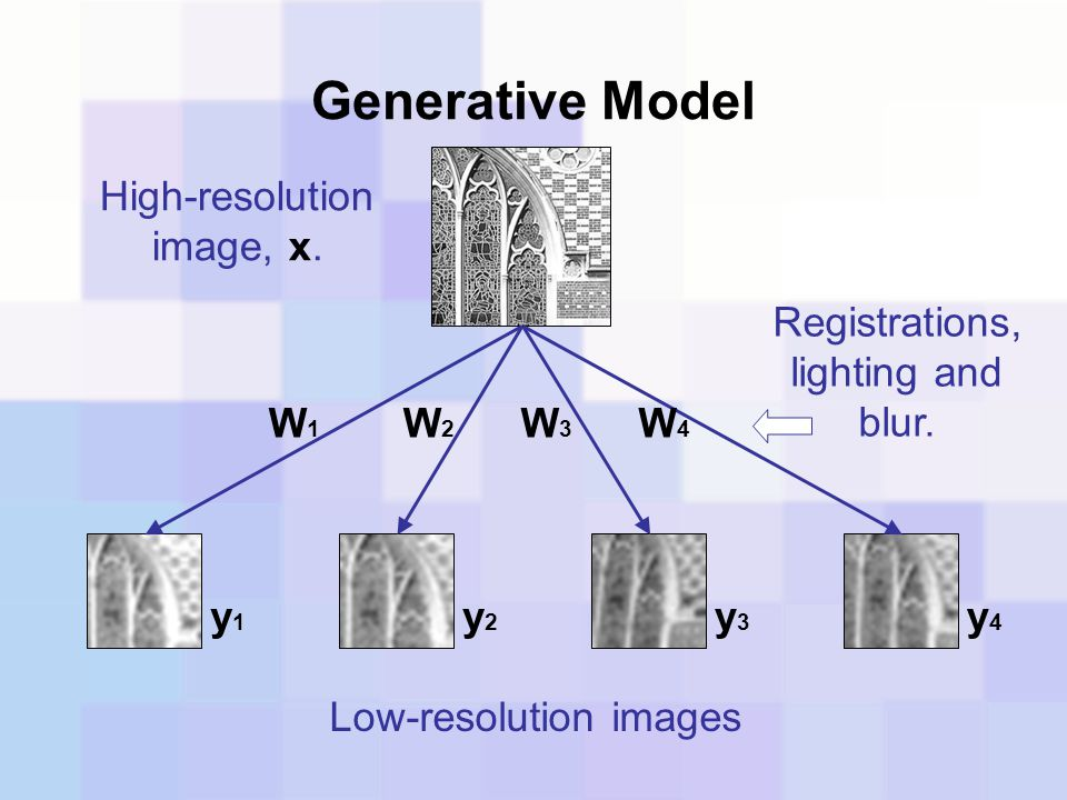Generative Model High-resolution image, x. y1 y2 y3 y4
