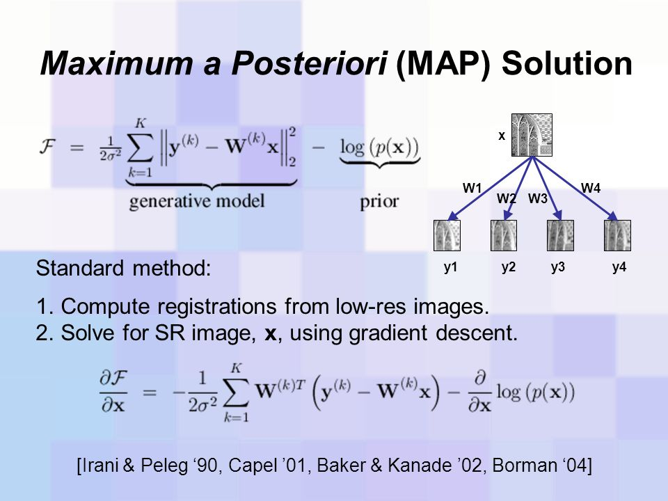 Maximum a Posteriori (MAP) Solution