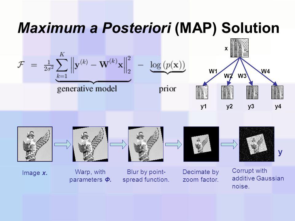 Maximum a Posteriori (MAP) Solution