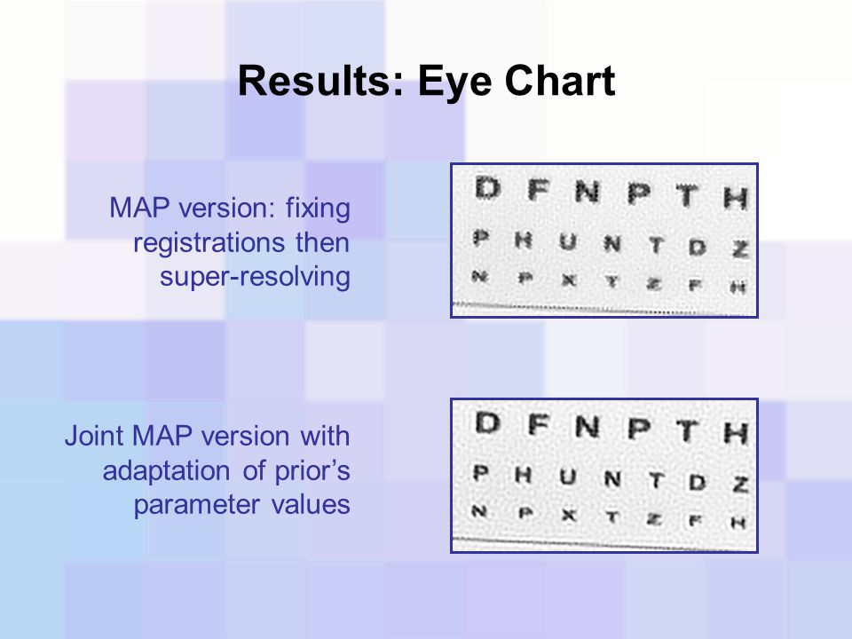 Results: Eye Chart MAP version: fixing registrations then super-resolving.