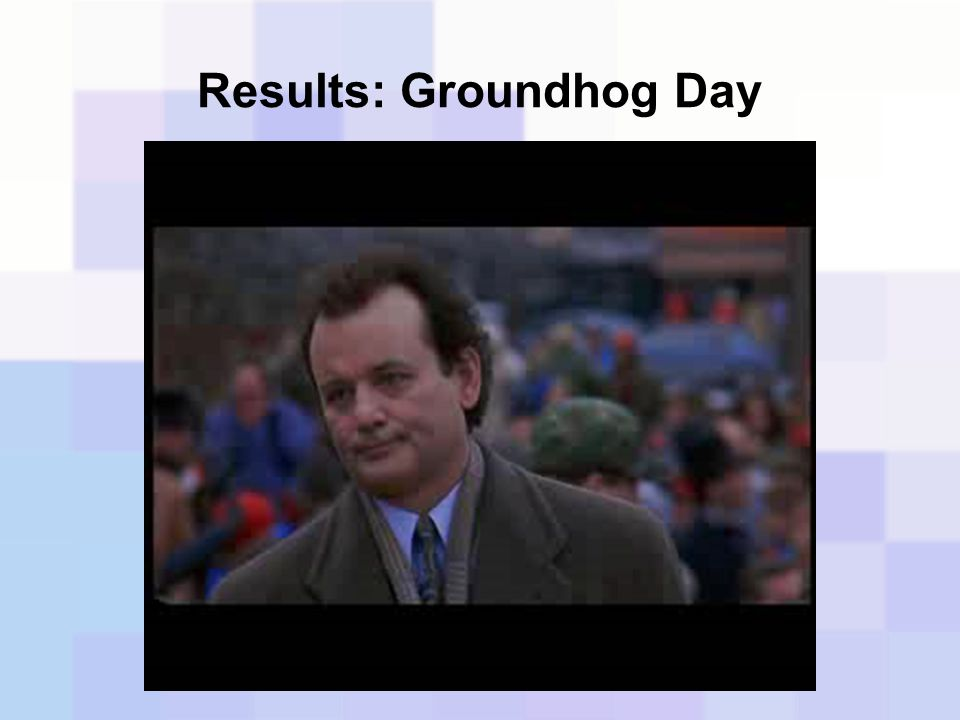 Results: Groundhog Day