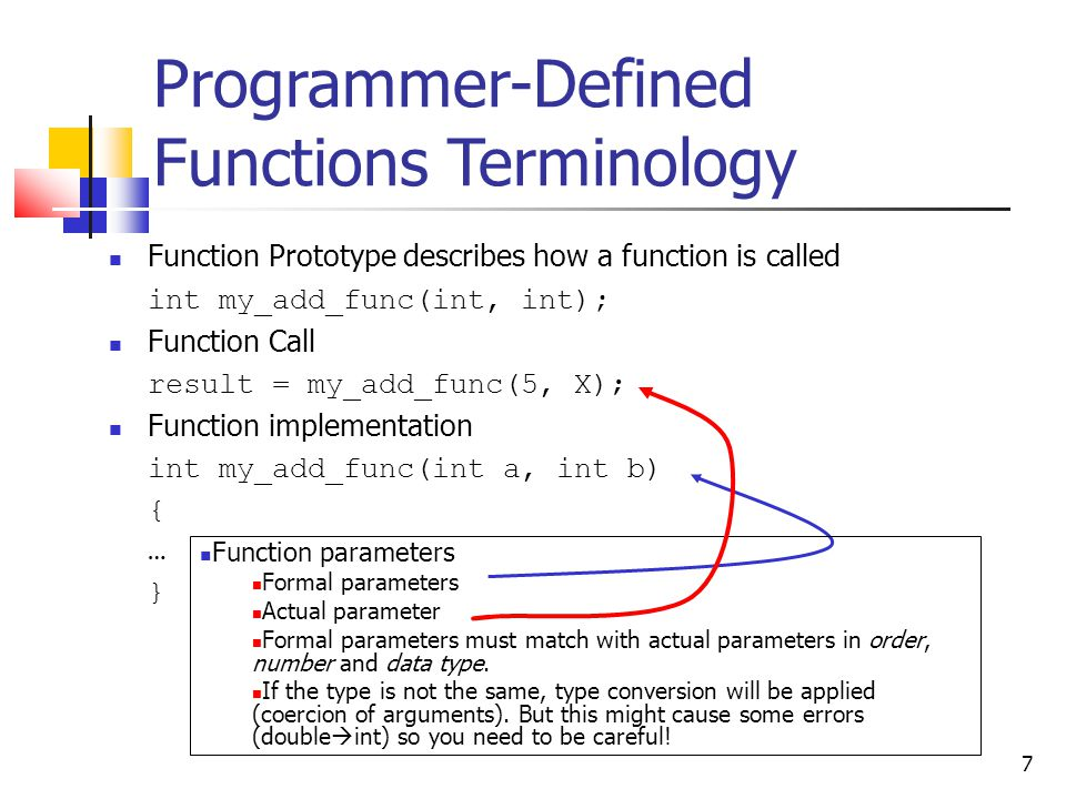Programmer-Defined Functions Terminology