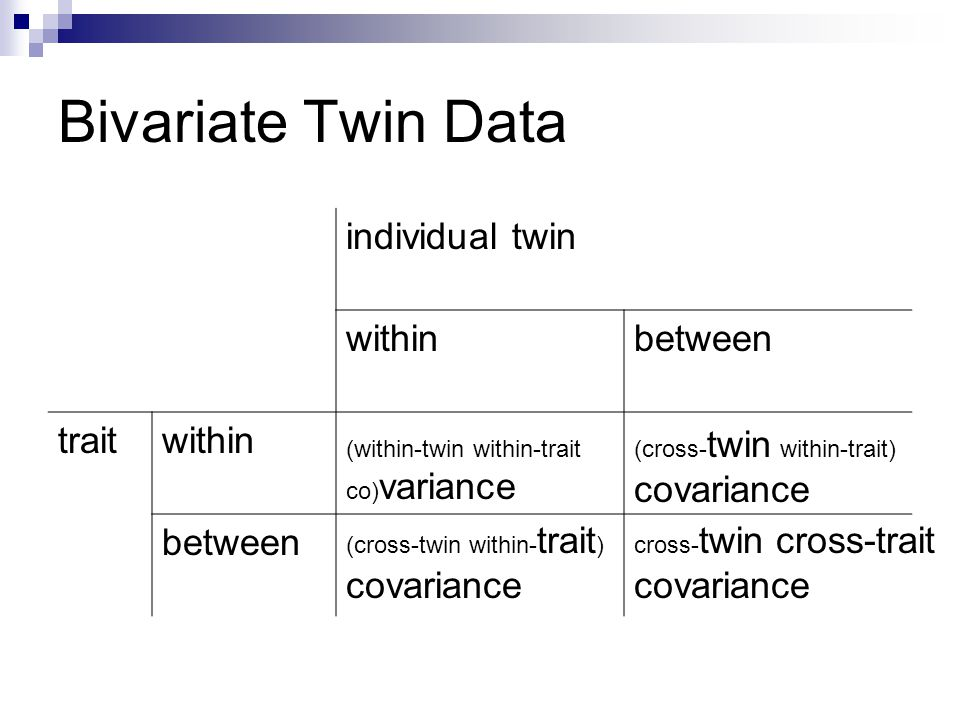 Bivariate Twin Data individual twin within between trait covariance