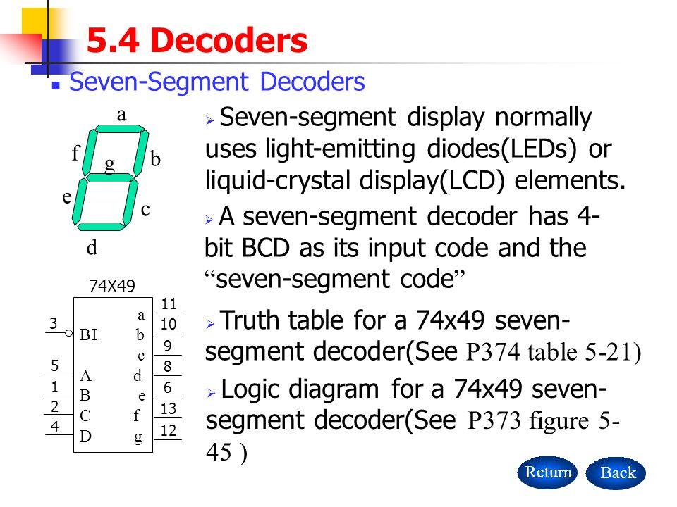 5.4 Decoders Seven-Segment Decoders