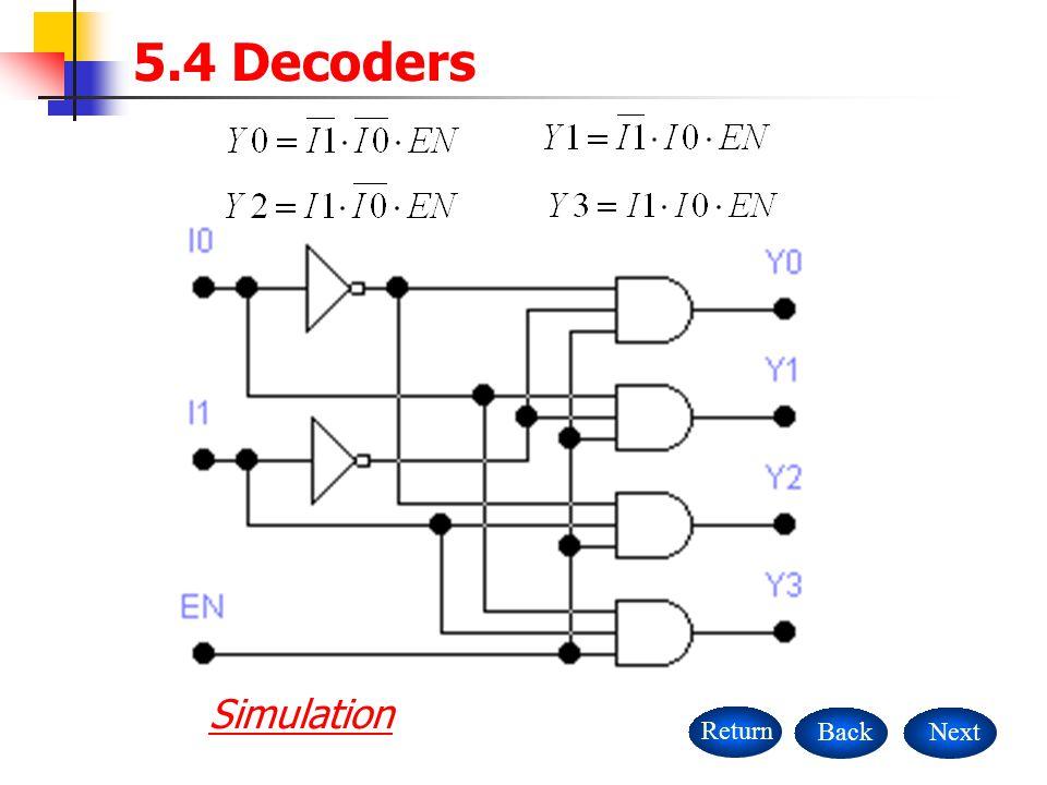 5.4 Decoders Simulation Return Back Next