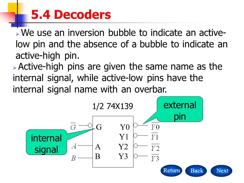 5.4 Decoders We use an inversion bubble to indicate an active-low pin and the absence of a bubble to indicate an active-high pin.