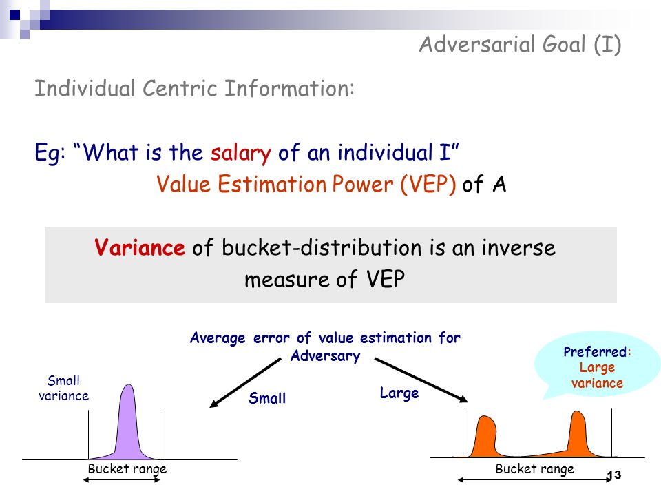 Individual Centric Information: