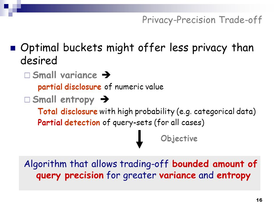 Privacy-Precision Trade-off