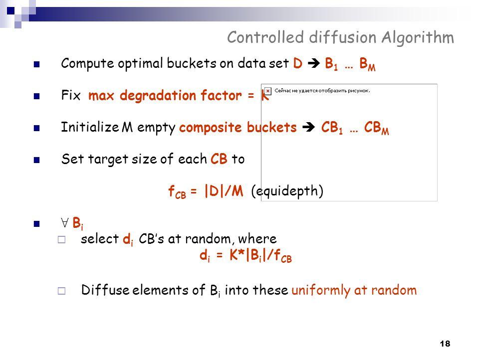 Controlled diffusion Algorithm